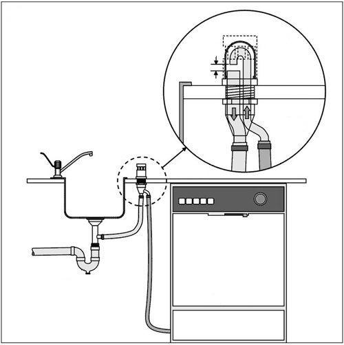 Подключение посудомоечной машины bosch схема подключения