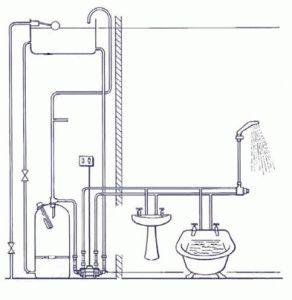 План установки смесителя и коммуникаций в ванной комнате
