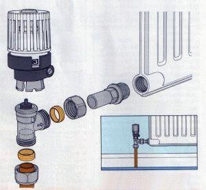 Установка фитингов к радиатору отопления