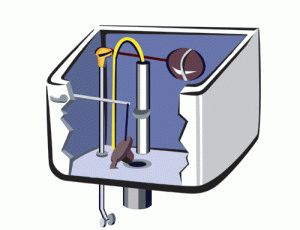 Принцип работы арматуры сливного бака