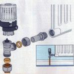 Фитинги для радиаторов отопления: виды, монтаж, особенности