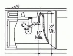 Схема установки сифона