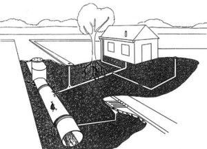 Канализационная система дома