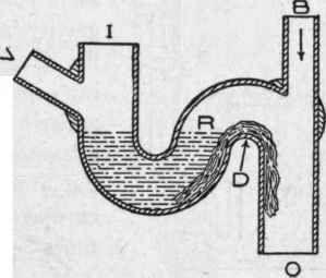 Схема работы сифона