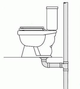 Схема соединения унитаза с канализацией