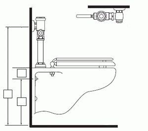 Монтажная схема для инсталляции унитаза
