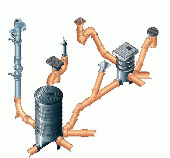 Принцип соединения канализационной системы